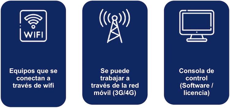 """Solución """"POC"""" profesional (PTT sobre celular)"""